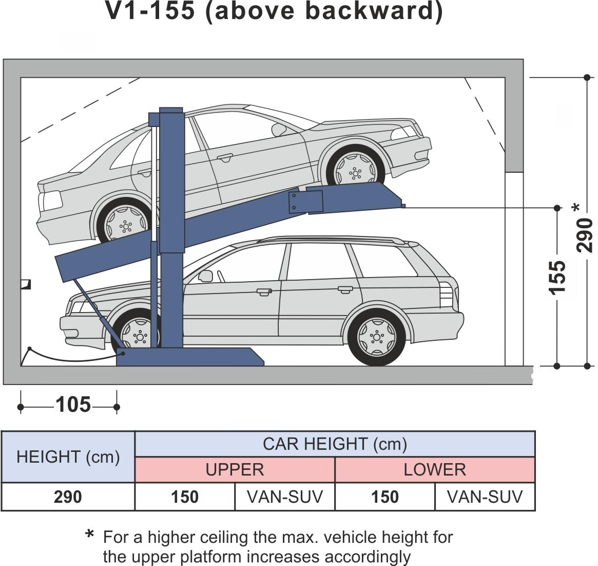 V1-backward-155-290