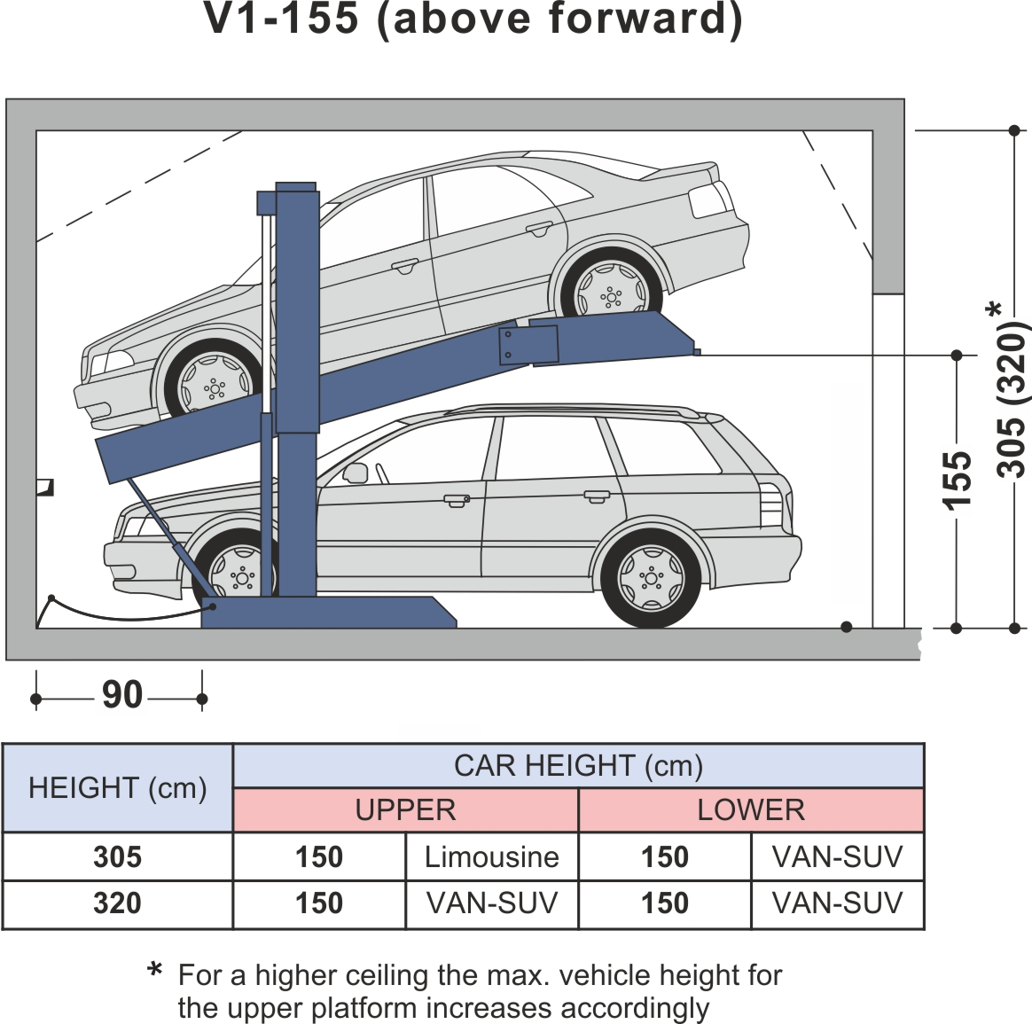 V1-forward-155-305-320